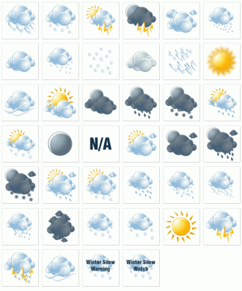 12_Bubble Weather Icons
