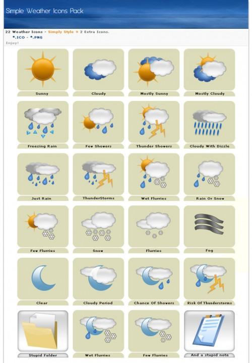 2_Weather Icons I
