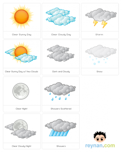 6_UNTV Weather Icons