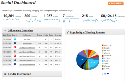 Sharing Buttons & Analytics