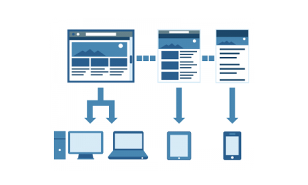 Why is Responsive Web Design So Popular at the Moment?