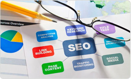 Two Questions to Ask an Expert in SEO