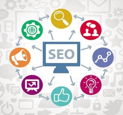 Choosing the Best SEO Agency to Grow Your Business