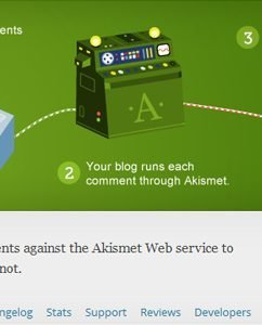 9 of the Best WordPress Plugins for Marketers