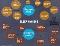 Modern Devices That Can Help Improve your Sleeping Habits