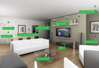 How To Automate a Living Room